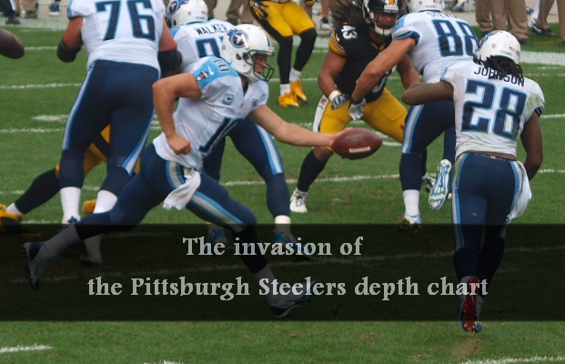 Pittsburgh Steelers depth chart